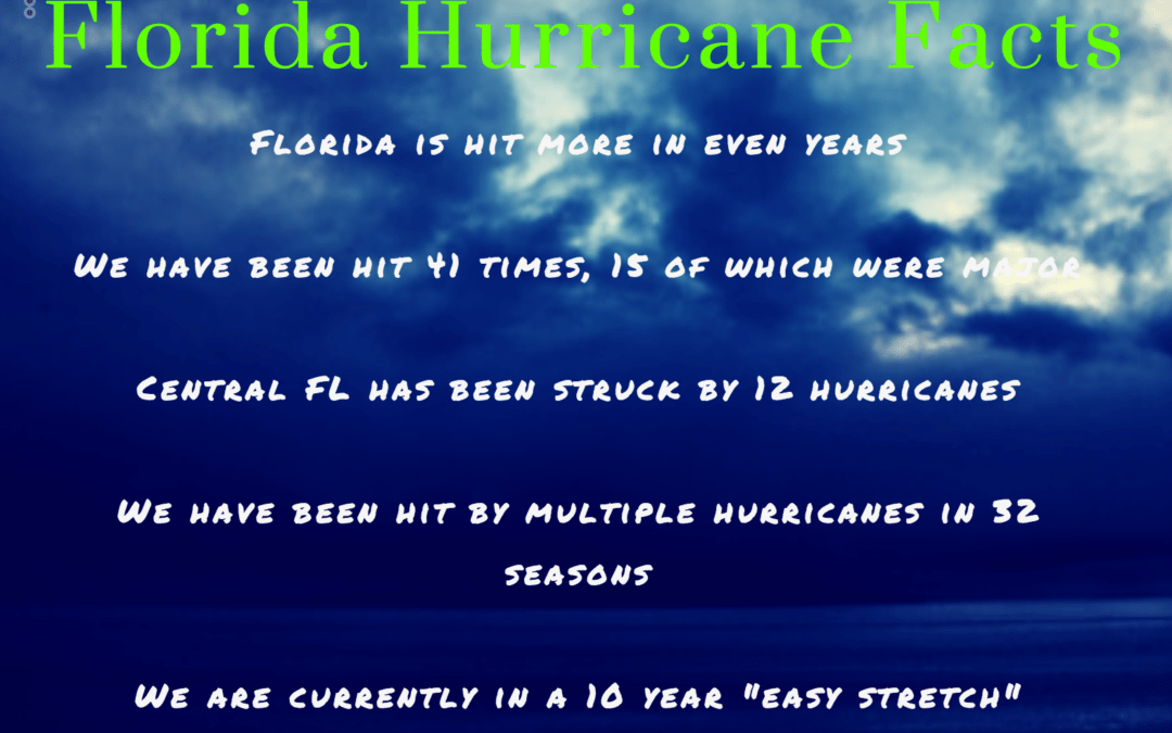 Florida Hurricane Facts